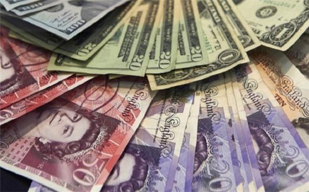欧元美元汇率