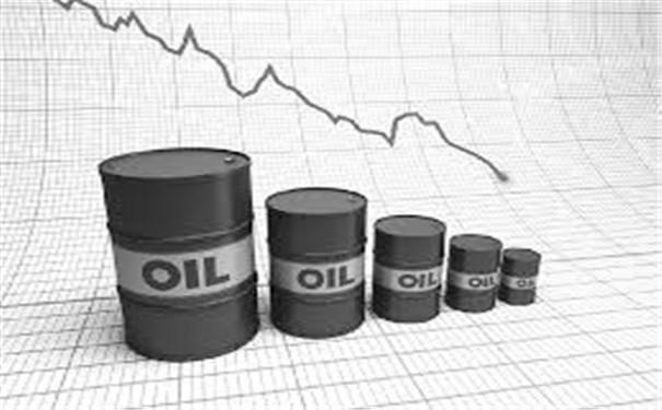 原油走势分析