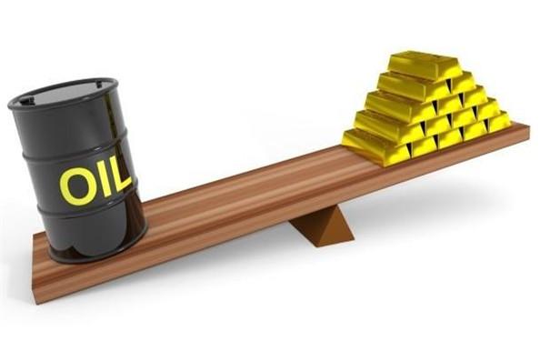 怎么做国际原油期货?