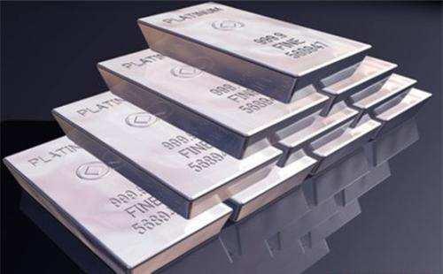 关于现货白银投资怎么做?
