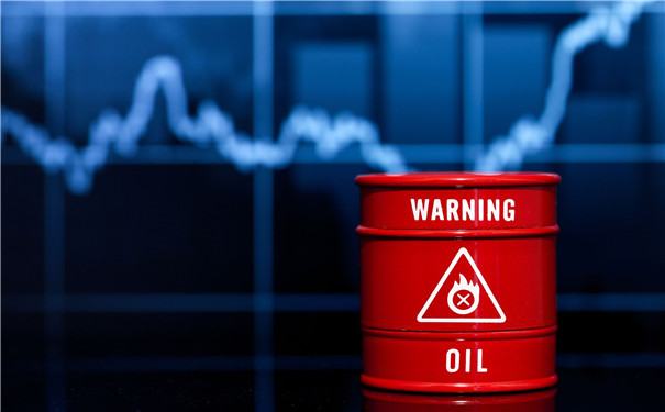 原油行情走势图分析