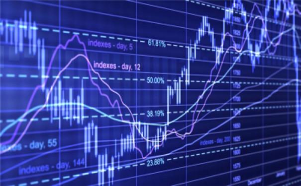 外汇交易平台应该怎么挑选?