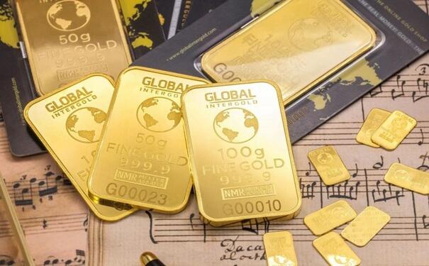 3黄金K线图