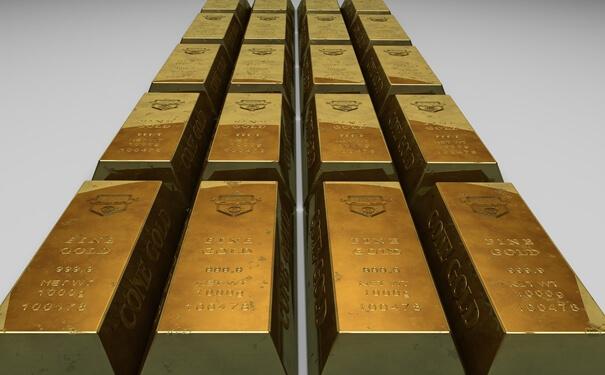 现货黄金交易中有哪些潜在风险?