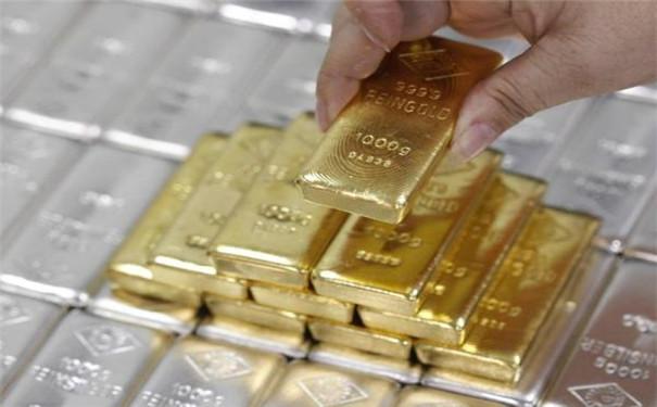用一个很简单的指标分析黄金白银将来的价格走势